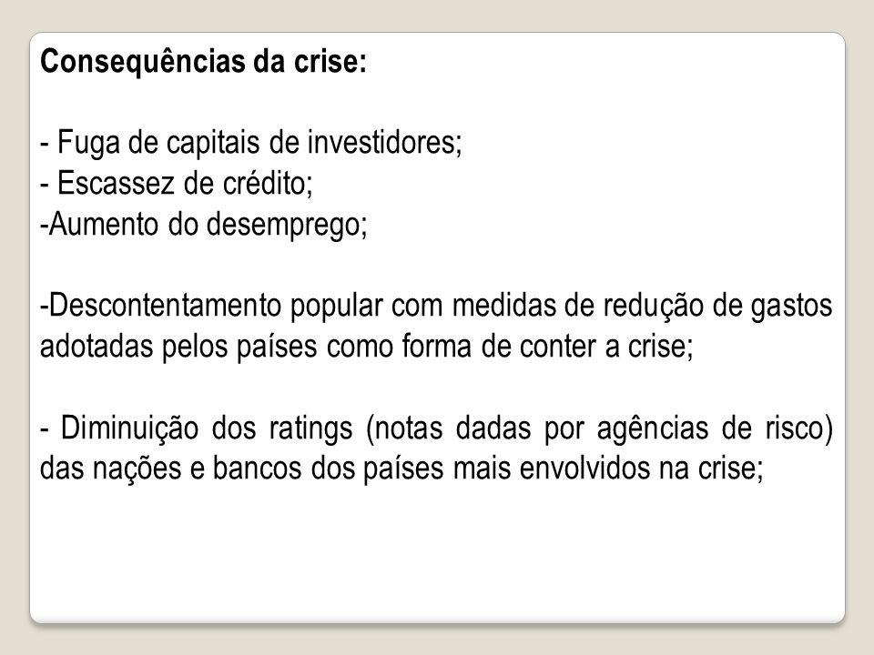 Consequências da crise: