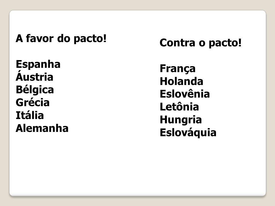 A favor do pacto! Espanha. Áustria. Bélgica. Grécia. Itália. Alemanha. Contra o pacto! França.