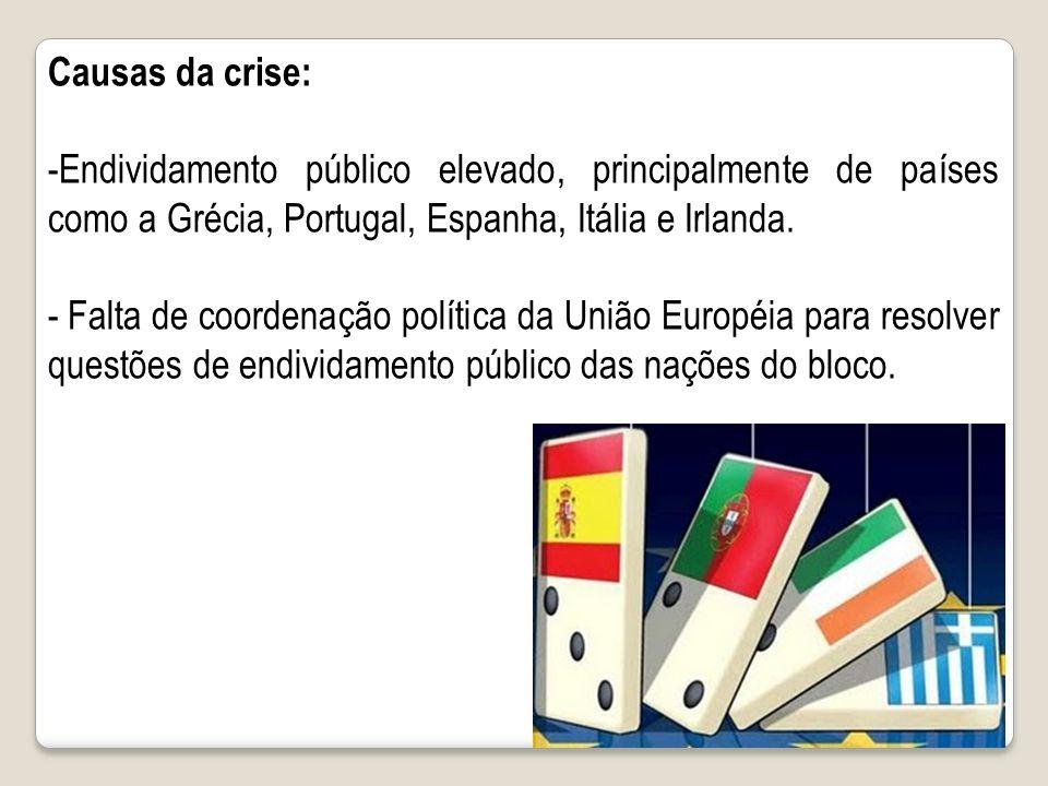 Causas da crise: Endividamento público elevado, principalmente de países como a Grécia, Portugal, Espanha, Itália e Irlanda.