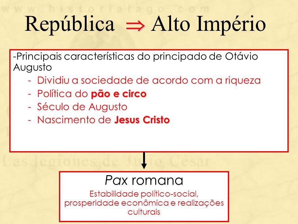 República  Alto Império