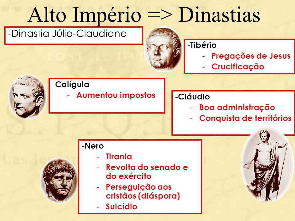Alto Império => Dinastias
