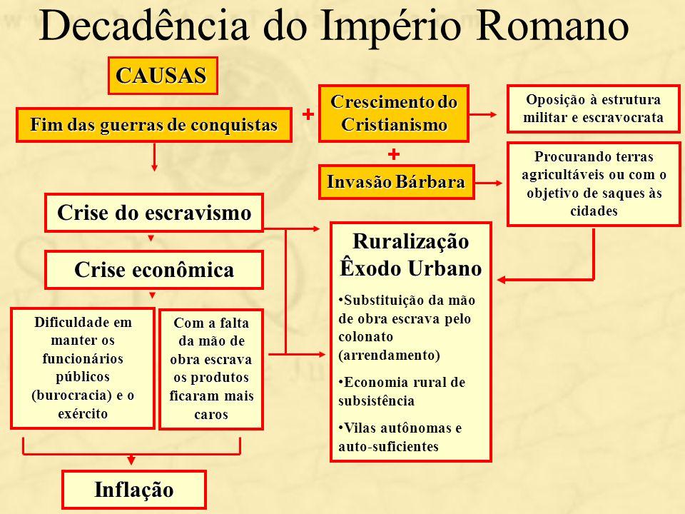 Decadência do Império Romano