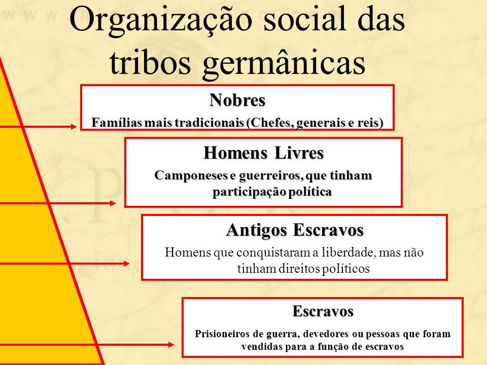 Organização social das tribos germânicas