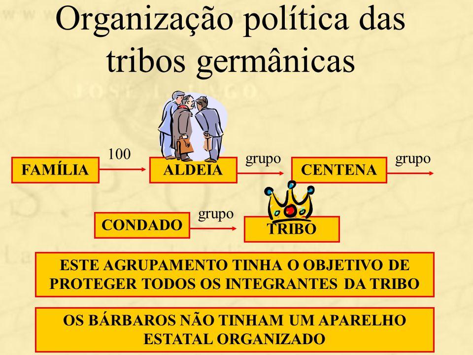 Organização política das tribos germânicas