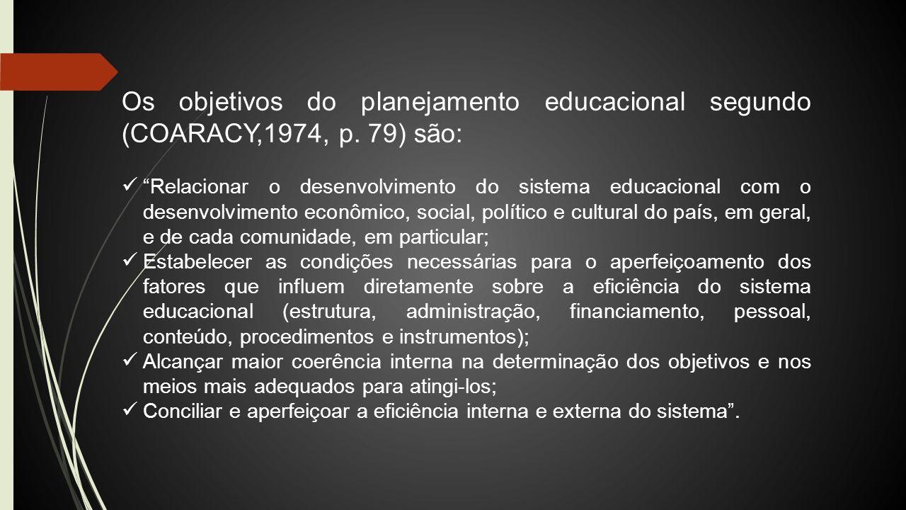 Os objetivos do planejamento educacional segundo (COARACY,1974, p