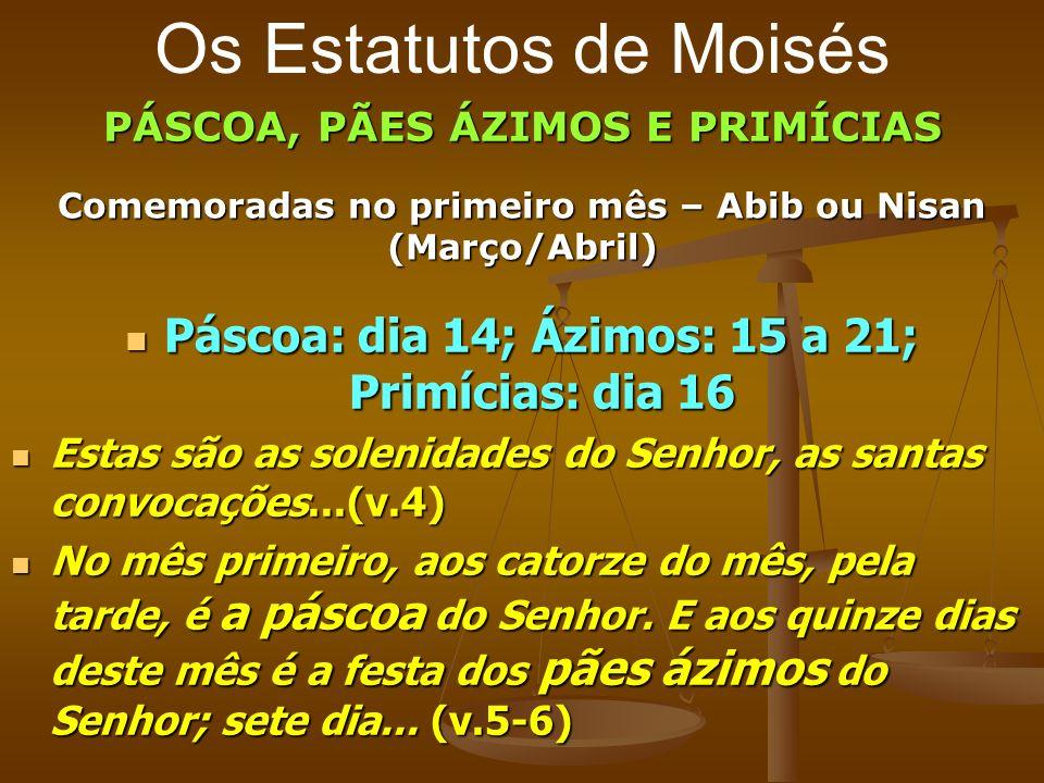 Os Estatutos de Moisés PÁSCOA, PÃES ÁZIMOS E PRIMÍCIAS. Comemoradas no primeiro mês – Abib ou Nisan (Março/Abril)