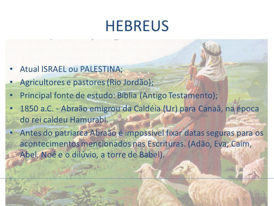 HEBREUS Atual ISRAEL ou PALESTINA;