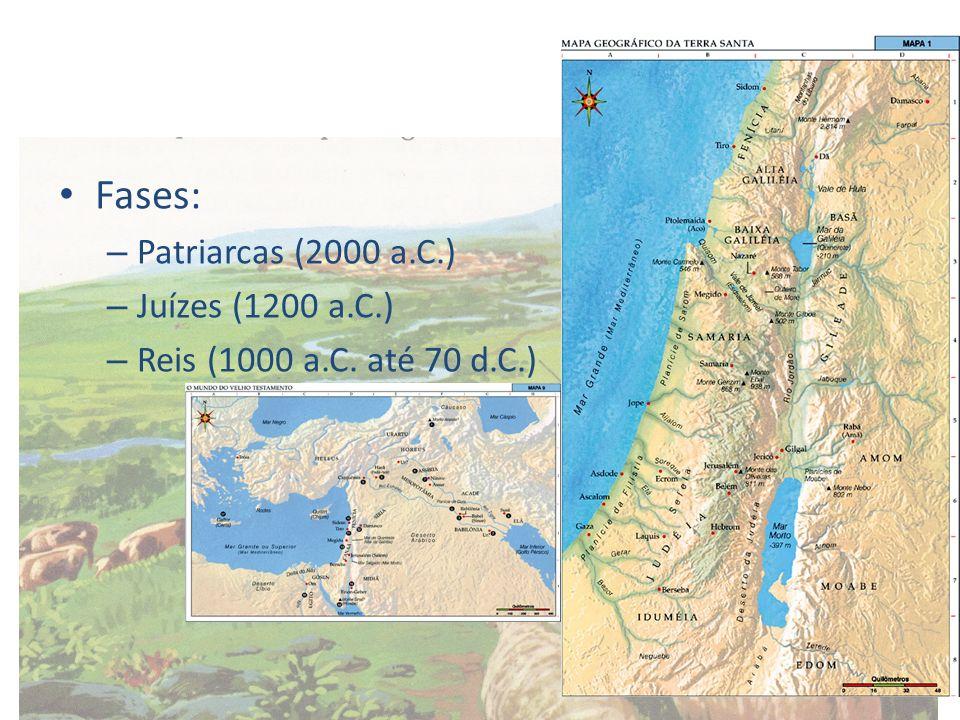 Fases: Patriarcas (2000 a.C.) Juízes (1200 a.C.)
