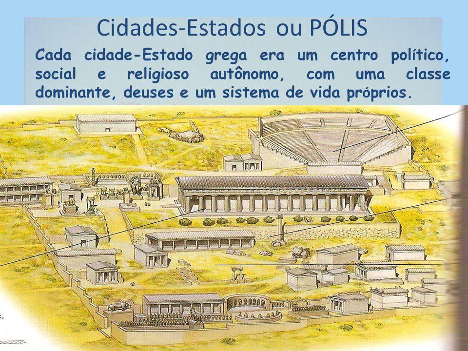 Cidades-Estados ou PÓLIS