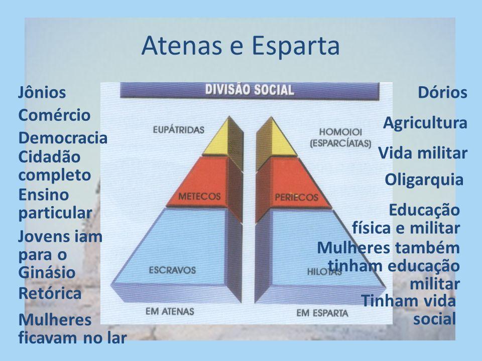Atenas e Esparta Jônios Dórios Comércio Agricultura Democracia