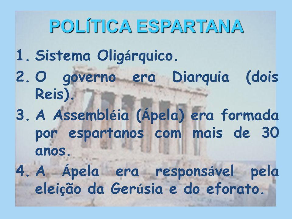 POLÍTICA ESPARTANA Sistema Oligárquico.