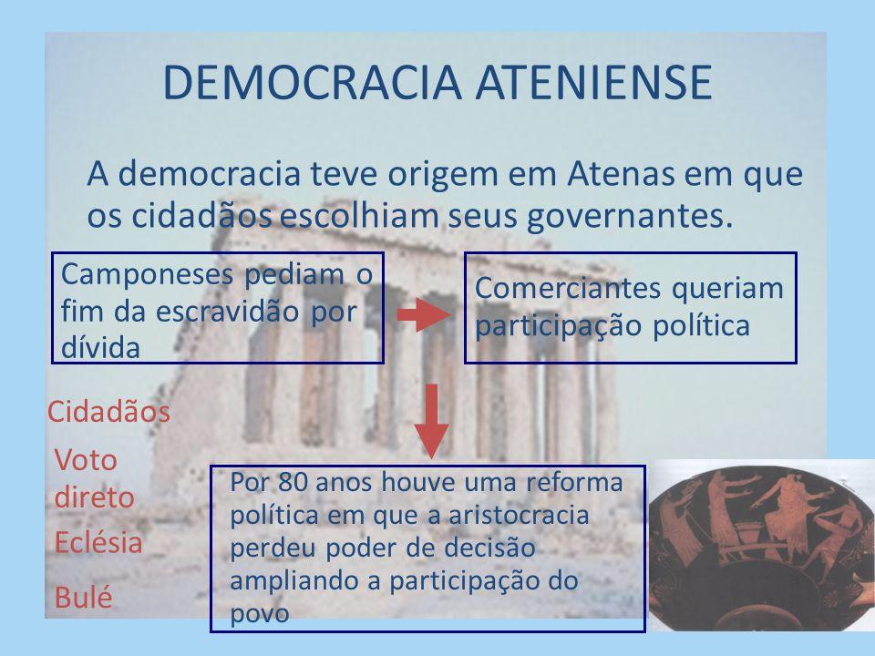 DEMOCRACIA ATENIENSE A democracia teve origem em Atenas em que os cidadãos escolhiam seus governantes.