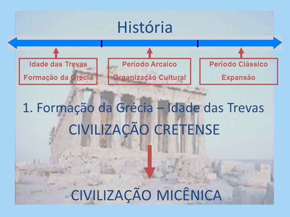 História CIVILIZAÇÃO CRETENSE CIVILIZAÇÃO MICÊNICA