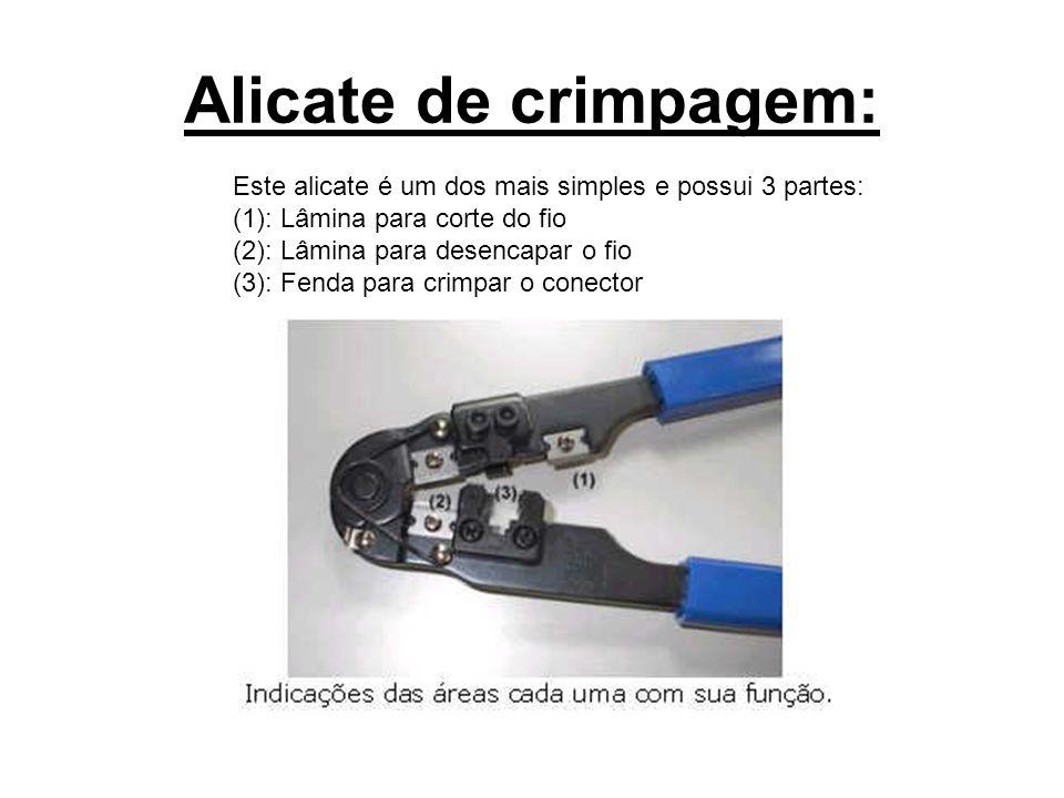 Alicate de crimpagem:Este alicate é um dos mais simples e possui 3 partes: (1): Lâmina para corte do fio.