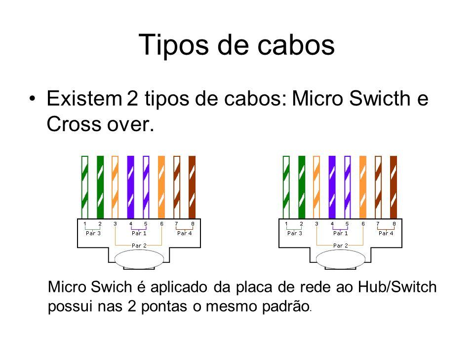Tipos de cabos Existem 2 tipos de cabos: Micro Swicth e Cross over.