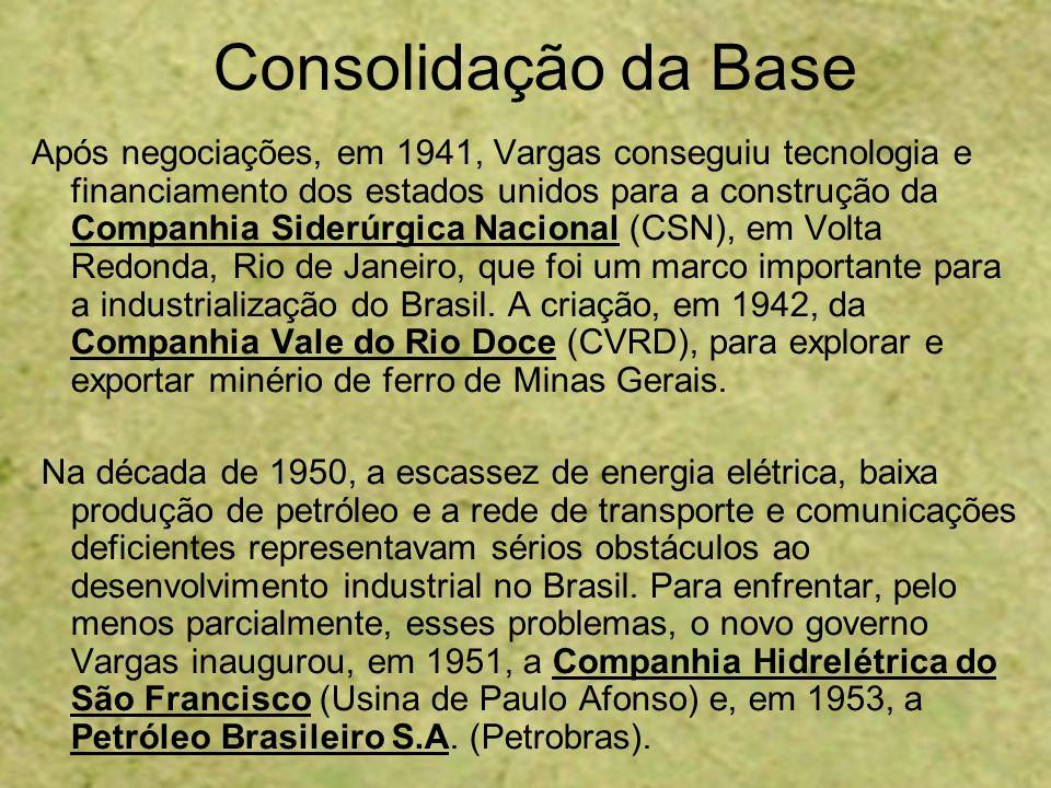 Consolidação da Base