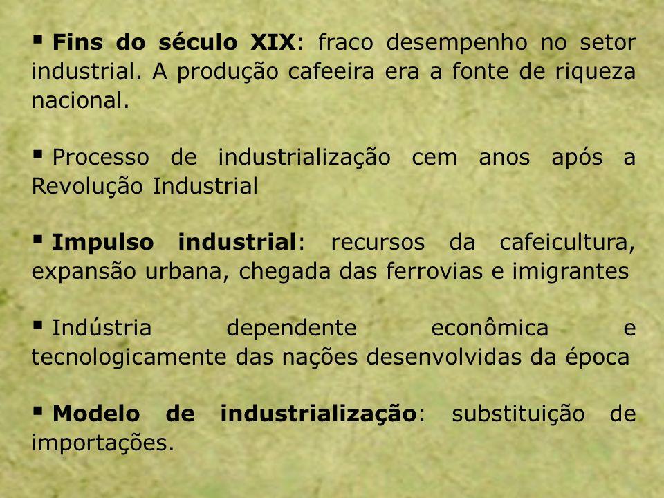 Fins do século XIX: fraco desempenho no setor industrial