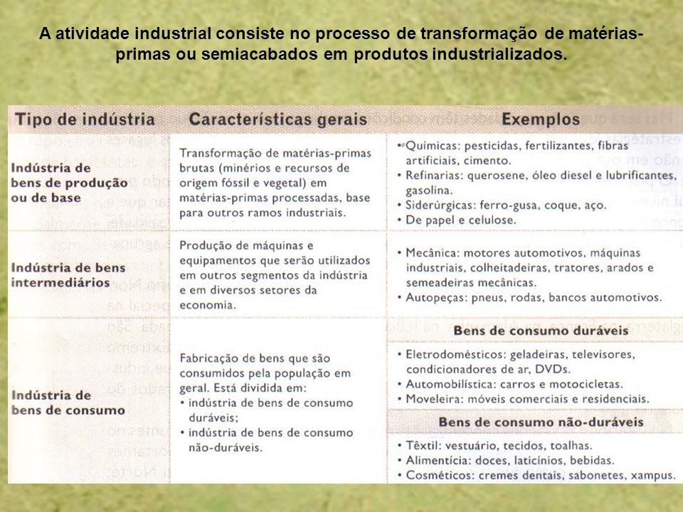 A atividade industrial consiste no processo de transformação de matérias-primas ou semiacabados em produtos industrializados.