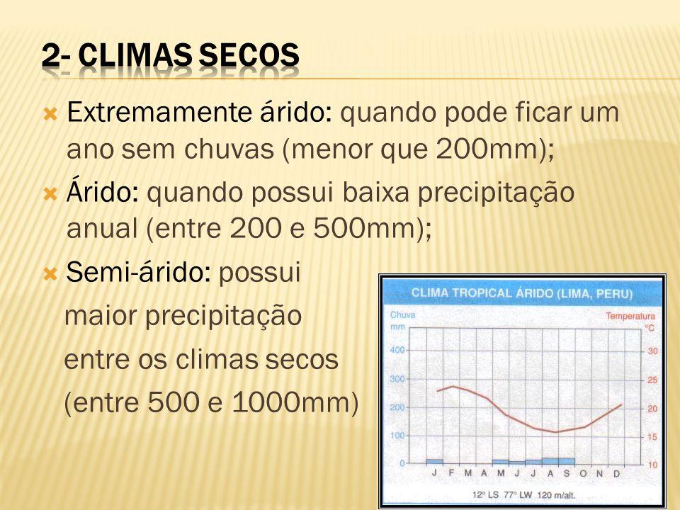 2- Climas SecosExtremamente árido: quando pode ficar um ano sem chuvas (menor que 200mm);