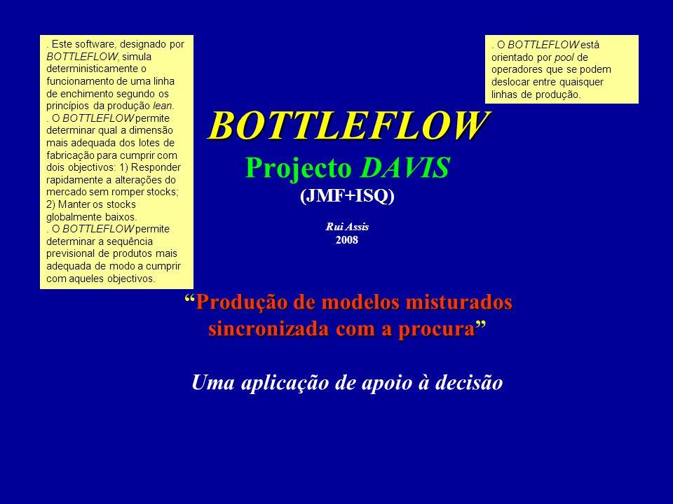 . Este software, designado por BOTTLEFLOW, simula deterministicamente o funcionamento de uma linha de enchimento segundo os princípios da produção lean.