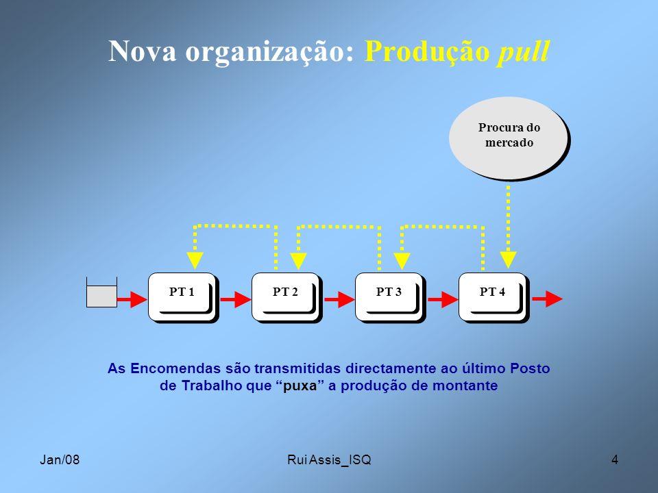 Nova organização: Produção pull