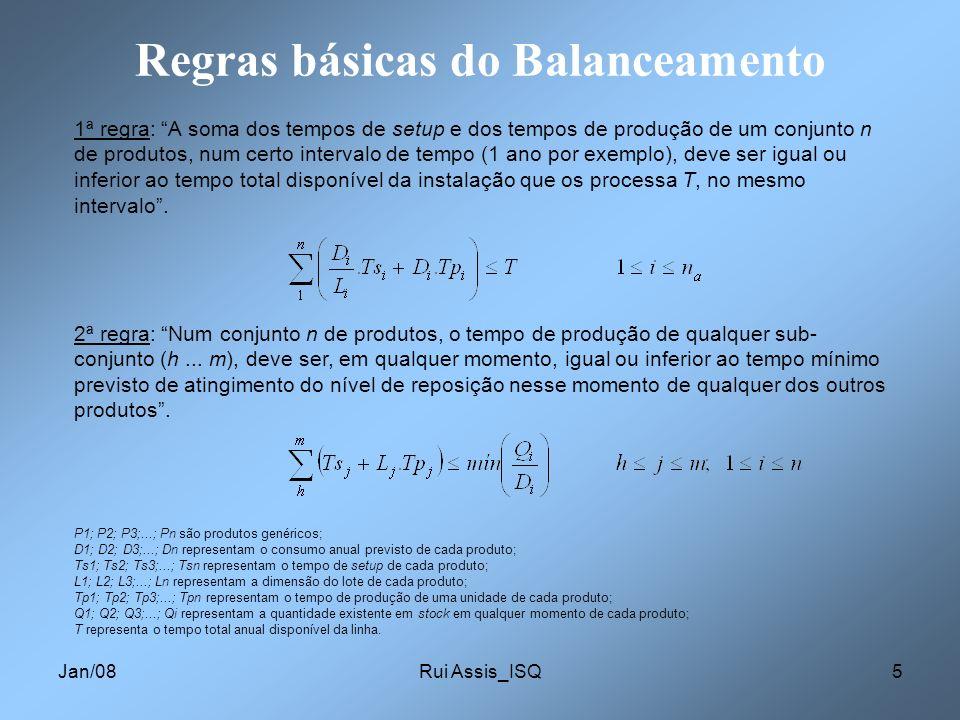 Regras básicas do Balanceamento