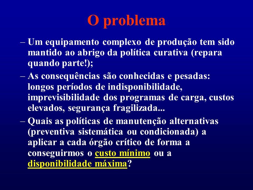 O problema Um equipamento complexo de produção tem sido mantido ao abrigo da política curativa (repara quando parte!);