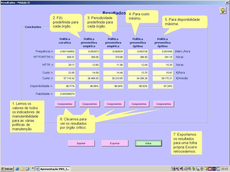 4. Para custo mínimo. 2. F(t) predefinida para cada órgão. 3. Periodicidade predefinida para cada órgão.