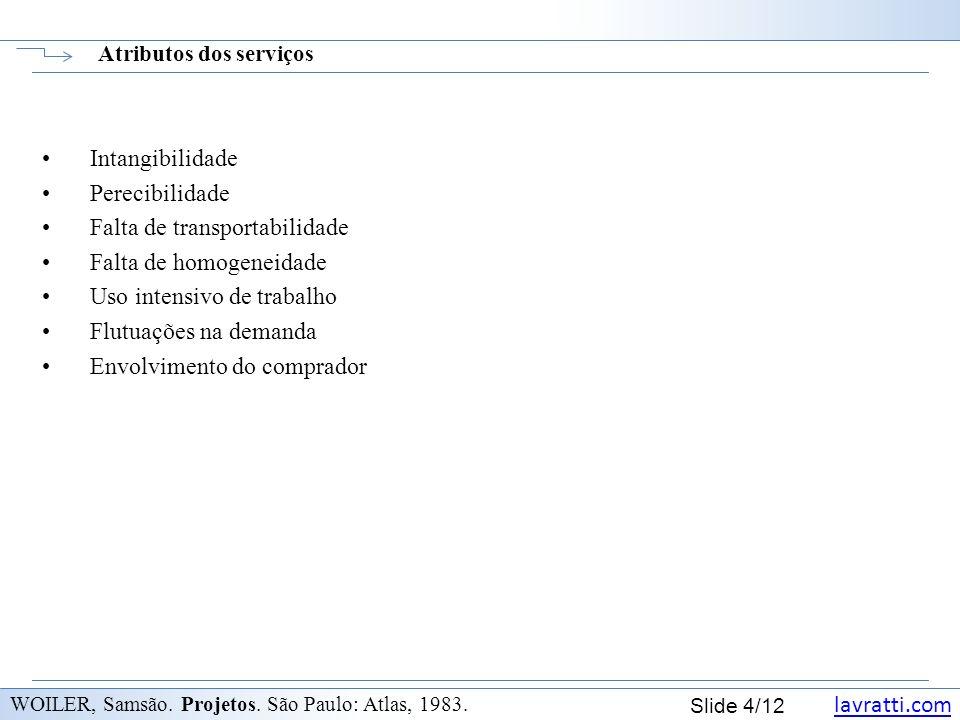 Atributos dos serviços