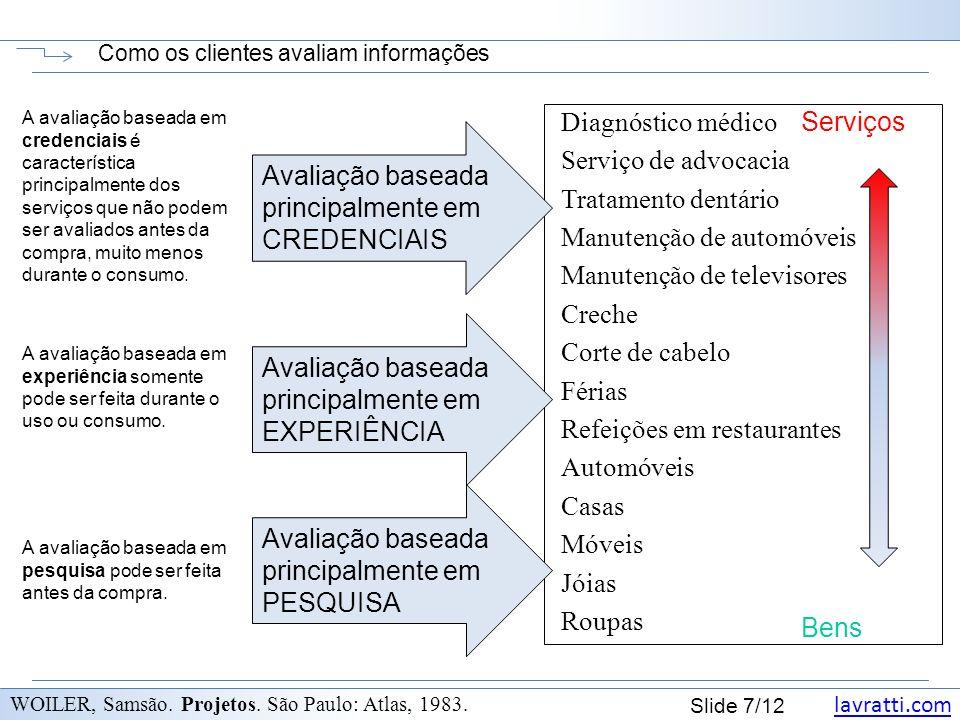 Como os clientes avaliam informações