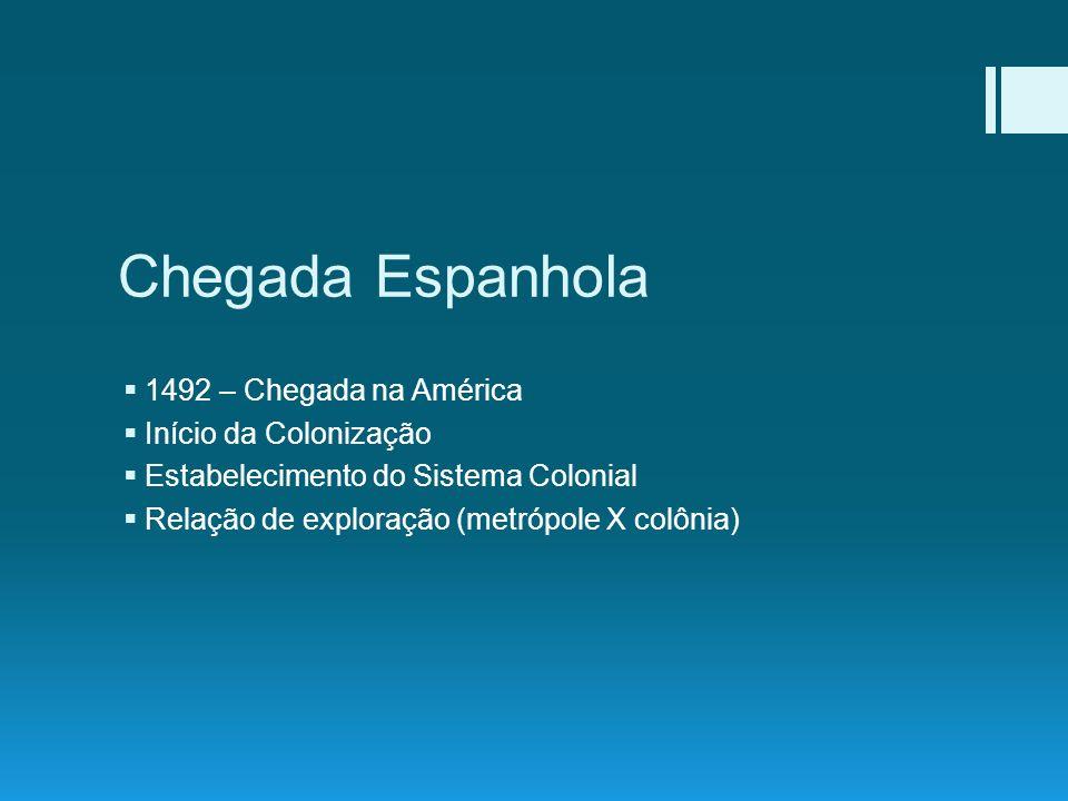 Chegada Espanhola 1492 – Chegada na América Início da Colonização