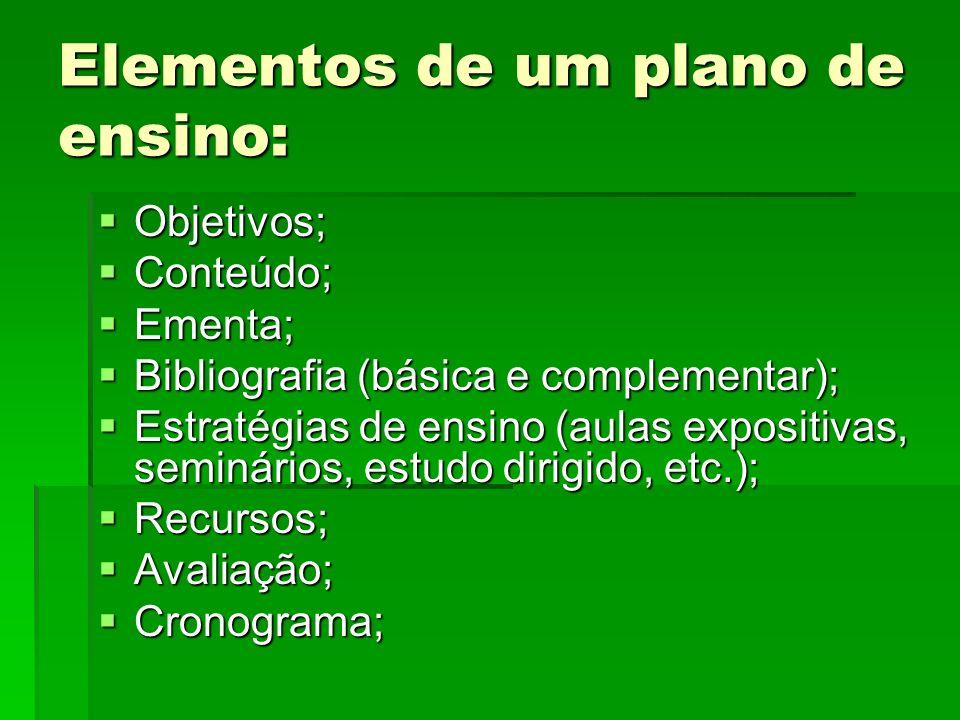 Elementos de um plano de ensino: