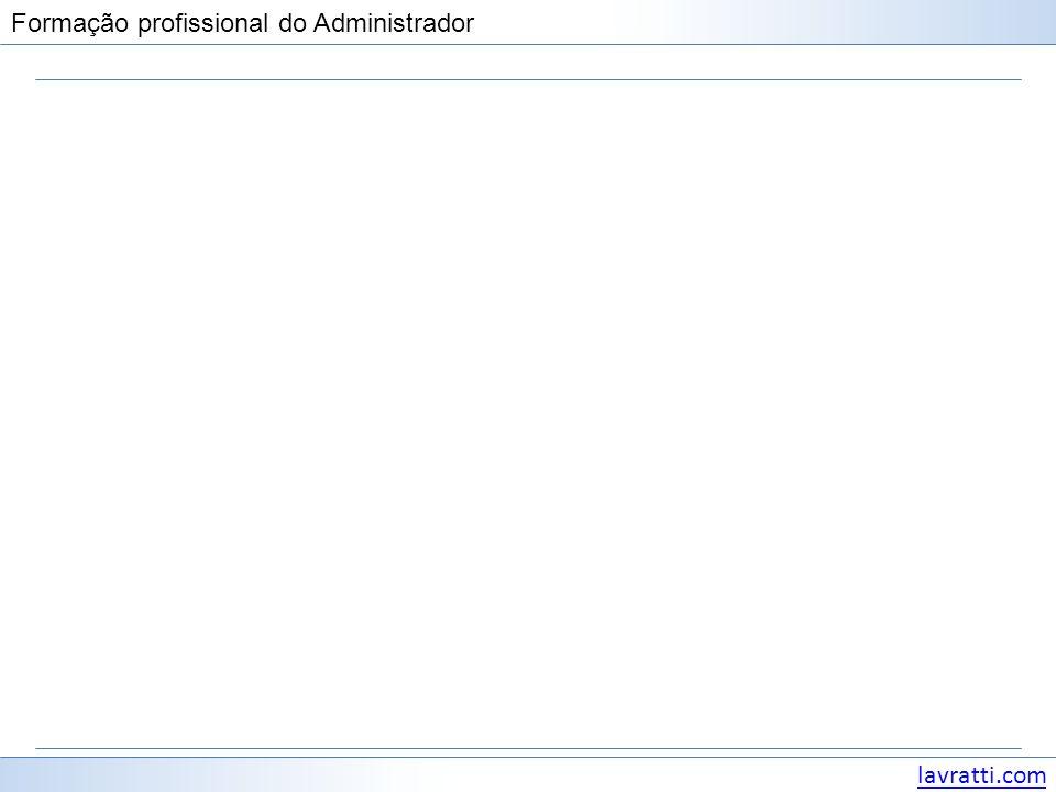 Formação profissional do Administrador