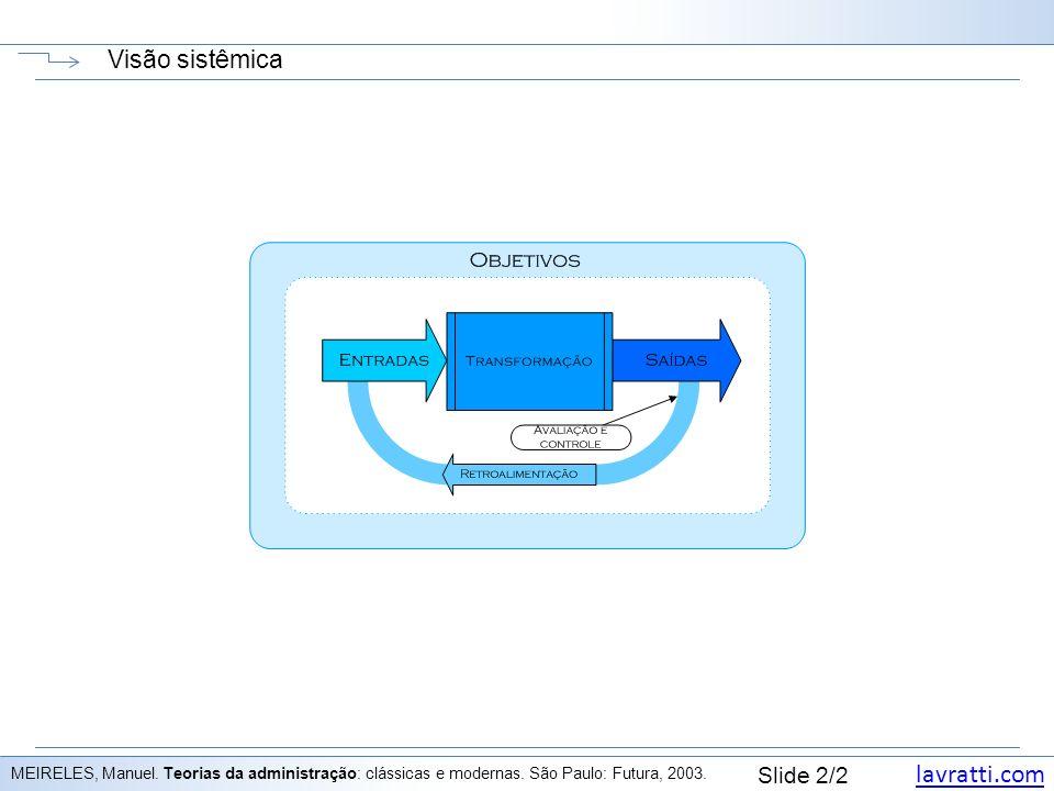 Visão sistêmica MEIRELES, Manuel. Teorias da administração: clássicas e modernas.