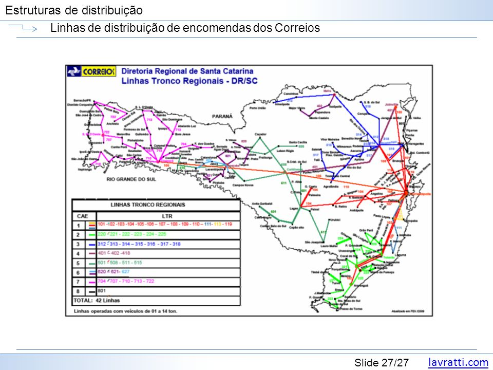 Linhas de distribuição de encomendas dos Correios