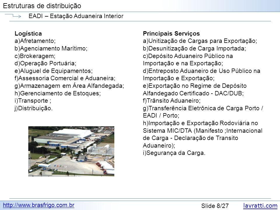 EADI – Estação Aduaneira Interior