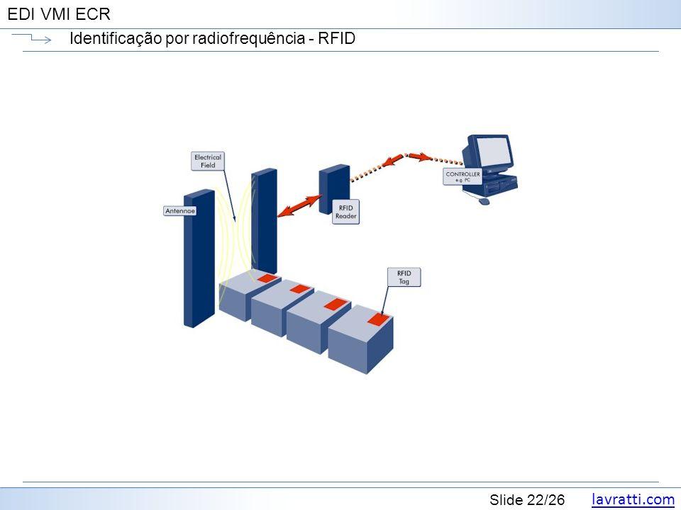 Identificação por radiofrequência - RFID