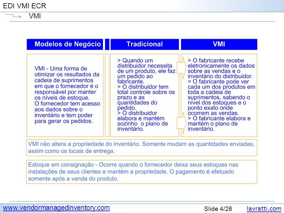 VMI www.vendormanagedinventory.com