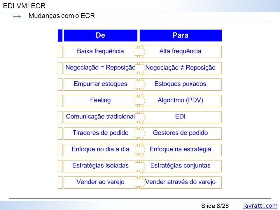 Mudanças com o ECR