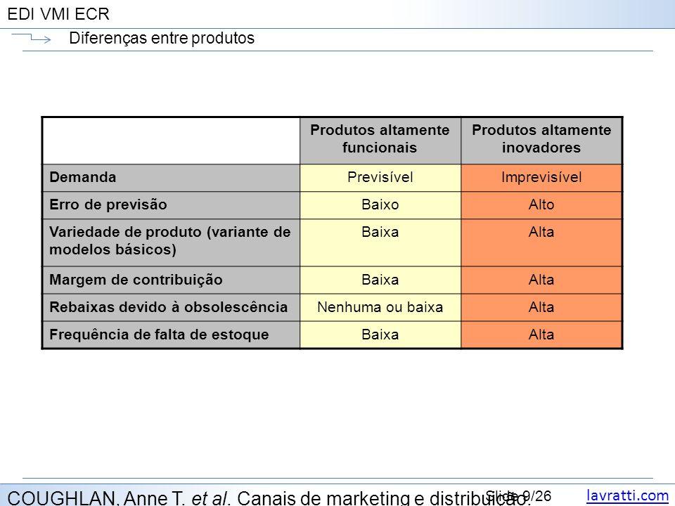 Diferenças entre produtos
