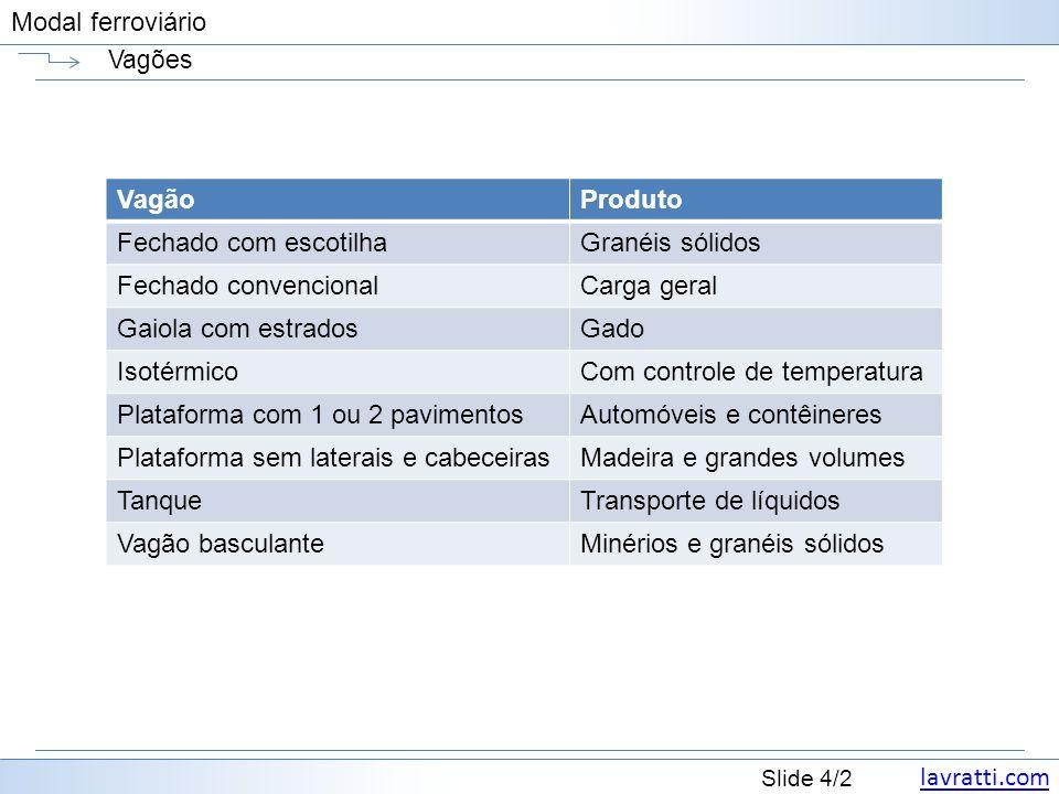 Com controle de temperatura Plataforma com 1 ou 2 pavimentos