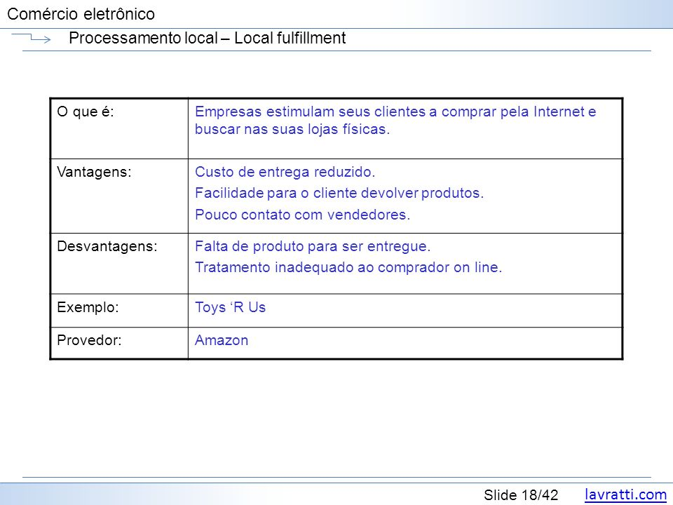 Processamento local – Local fulfillment