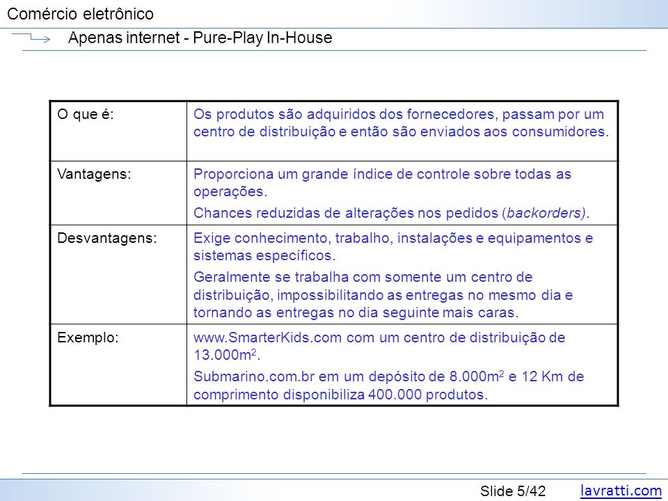 Apenas internet - Pure-Play In-House