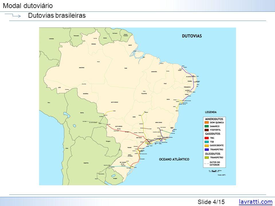 Dutovias brasileiras