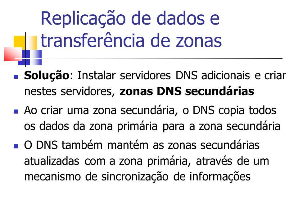 Replicação de dados e transferência de zonas