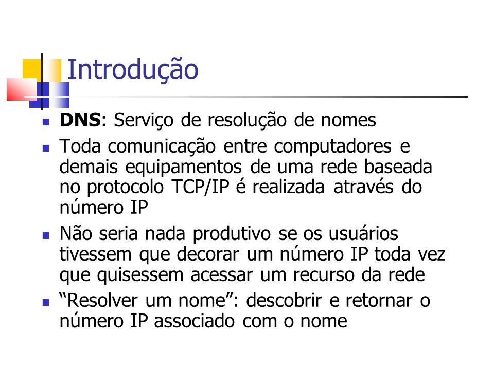 Introdução DNS: Serviço de resolução de nomes