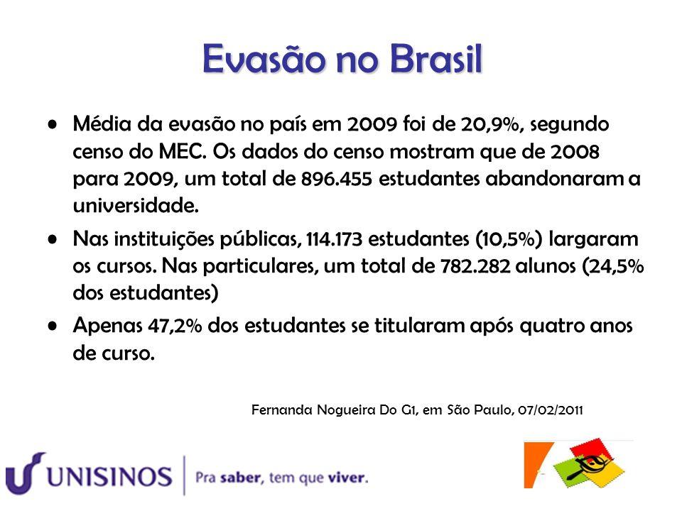 Evasão no Brasil