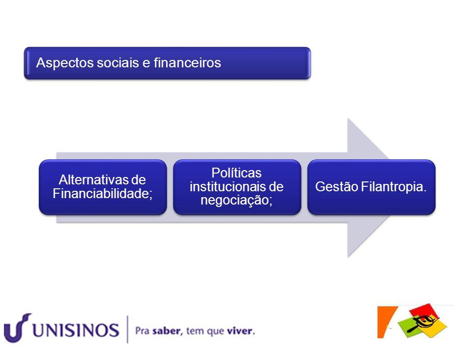 Aspectos sociais e financeiros
