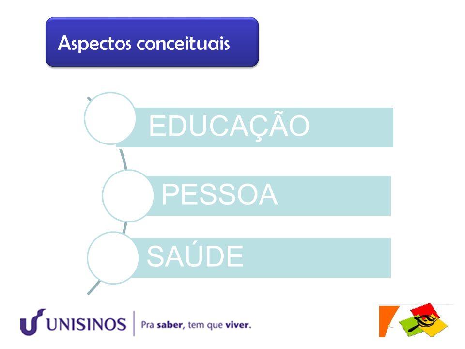 Aspectos conceituais EDUCAÇÃO PESSOA SAÚDE