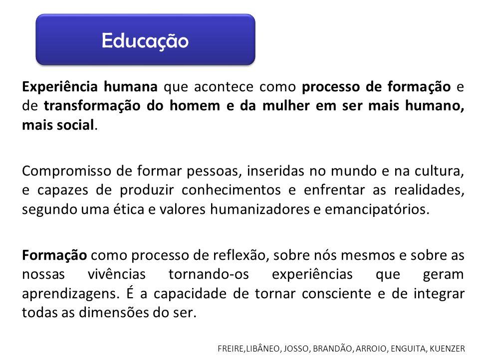 Educação Experiência humana que acontece como processo de formação e de transformação do homem e da mulher em ser mais humano, mais social.